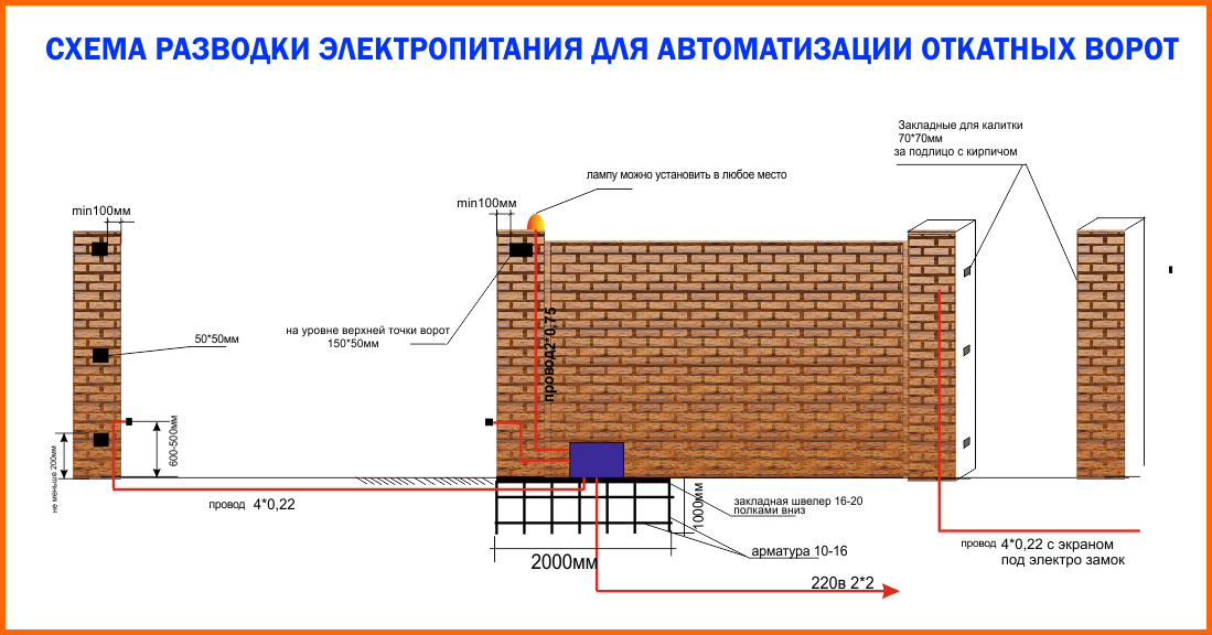 10 3 - Ворота відкатні Дніпропетровськ