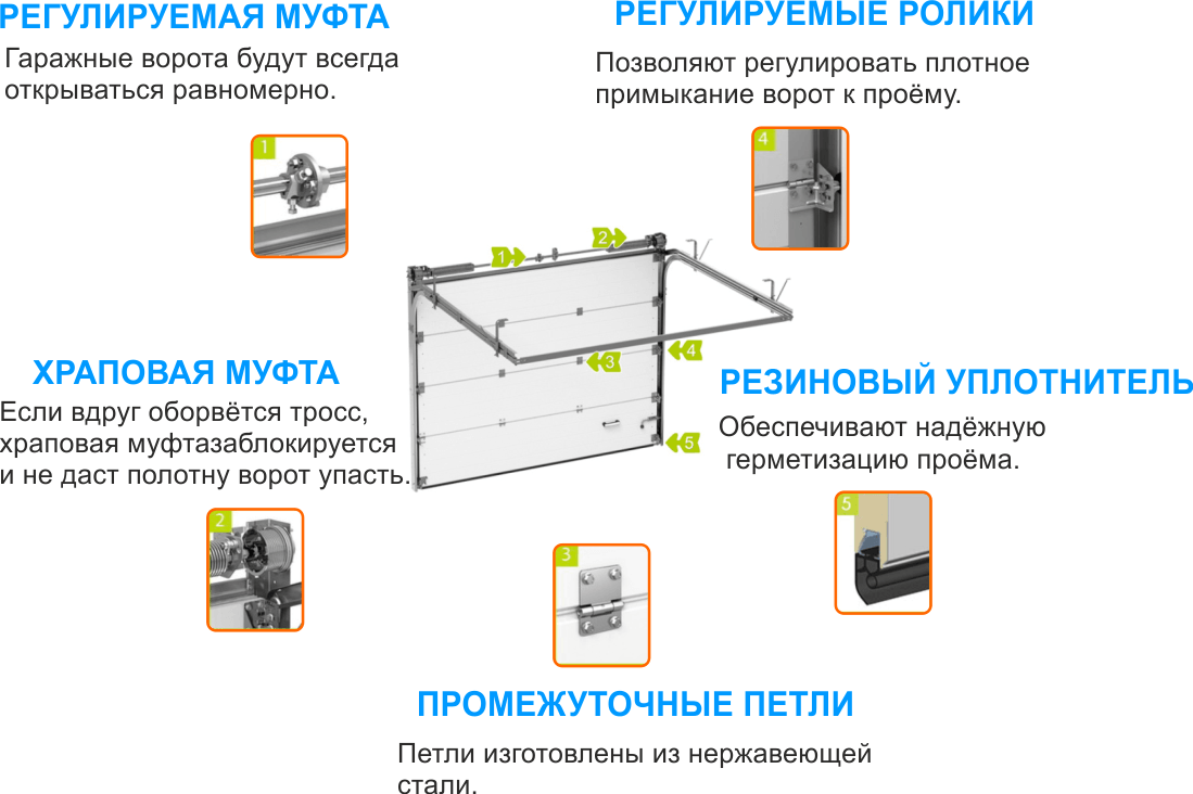 5 3 - Гаражные ворота Днепропетровск
