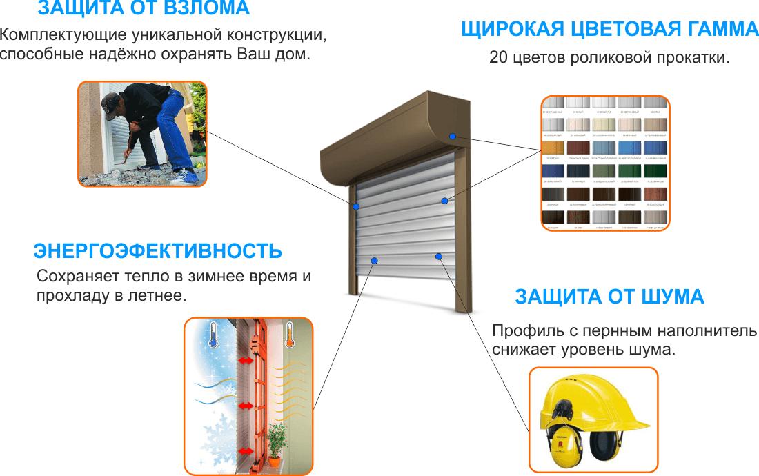 5 6 - Стильные и эффективные роллеты для защиты помещений Днепропетровск Украина