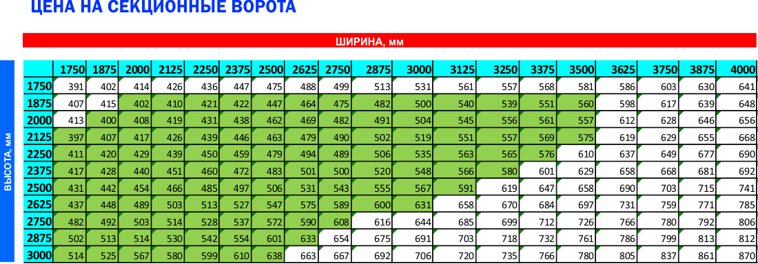 6 2 - Гаражные ворота Днепропетровск