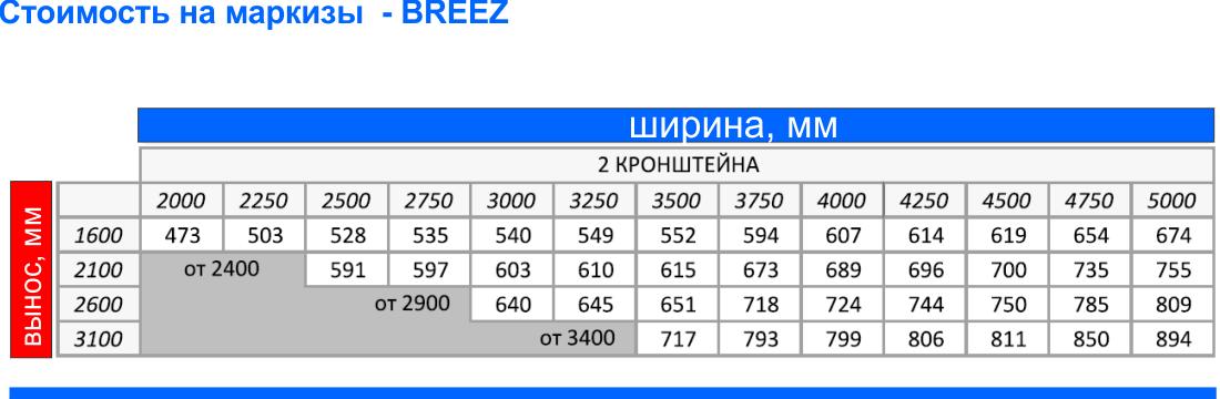 6 5 - Маркизы Днепропетровск