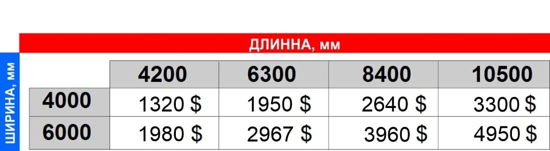 Таблиц цен на изготовление навесов для авто в Киеве и области